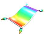 Rainbow Magic Carpet